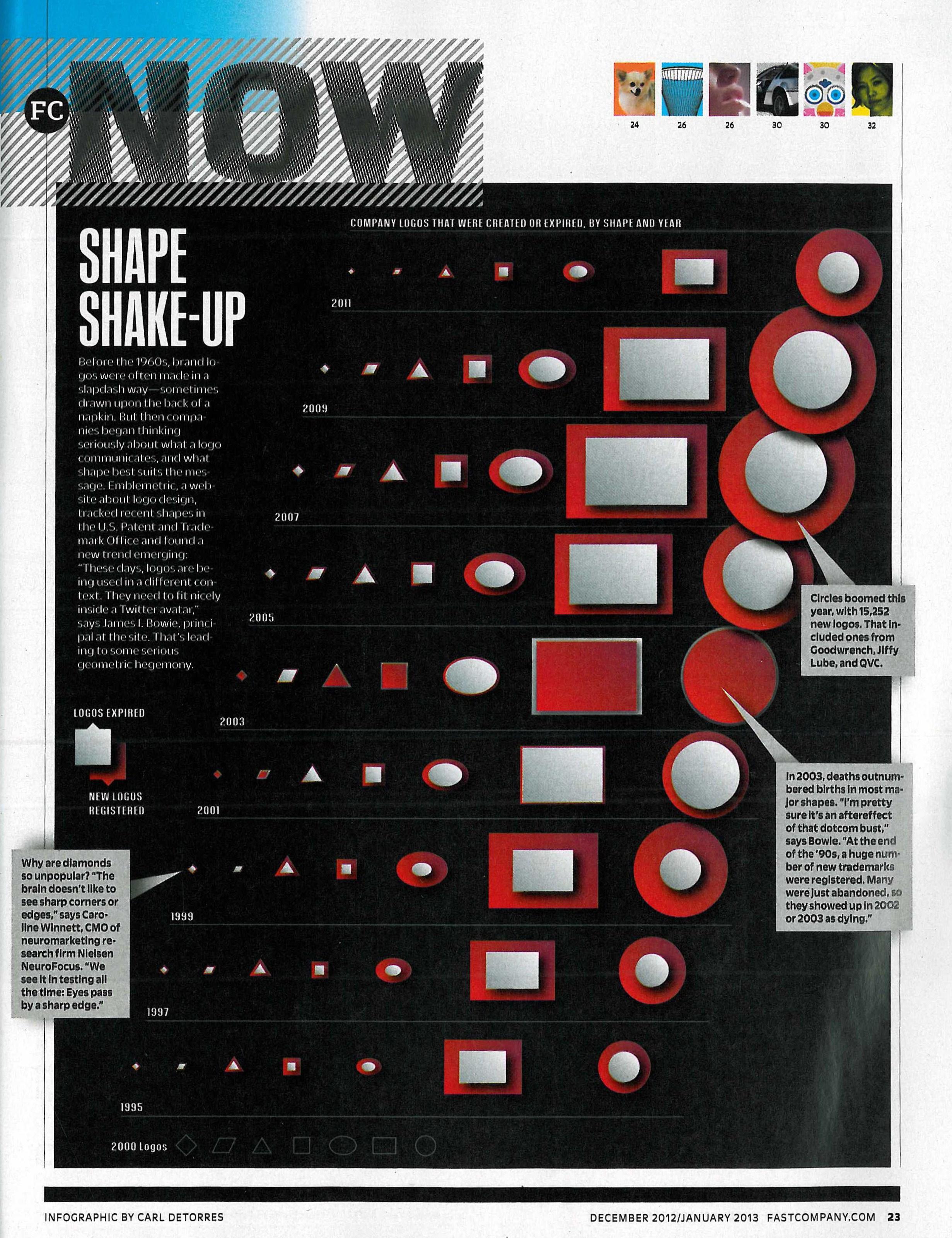 Fast Company Dec 2012 p 23