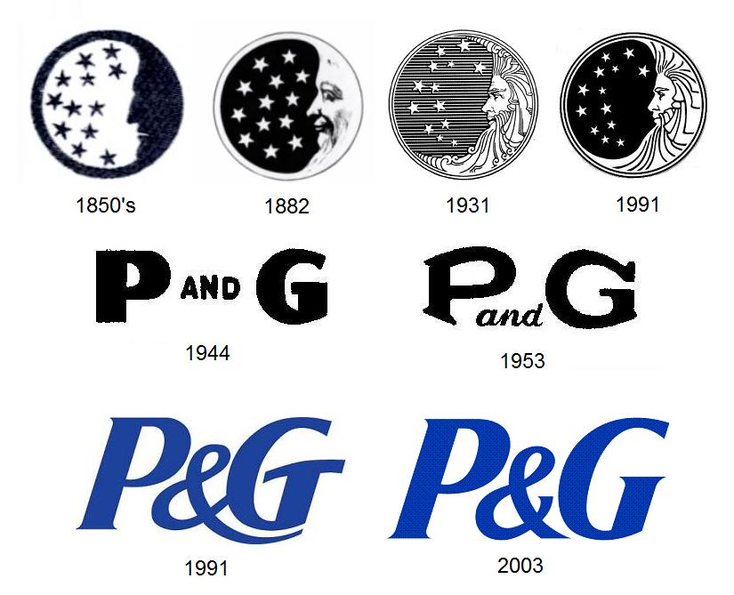 Procter Gambles New Logo By The Numbers Emblemetric