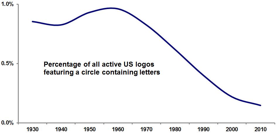 SEC graph 2